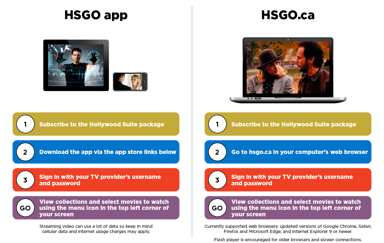 How to use App and HSGO Web Graphic_V7